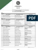 2013 Candidates in Sogod, Cebu