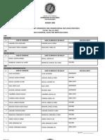 2013 Candidates in Alegria, Cebu
