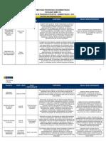 Linhas de Pesquisas e Projetos Administracao 2010