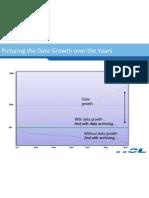 Data Growth