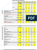 Analisis Soalan UPSR Sains Tahun 2006 Hingga 2012