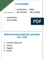 Slides Istdirpriv 11 - Elementi Essenziali Contratto (1)-1 [Read-Only] [Compatibgility Mode]