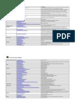 4yps Website Table 22.10.12 - pdf Version