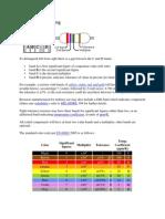 Resistor color coding.docx