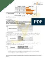 CLAT 2013 Analysis