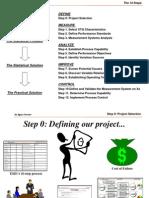 DMAIC Process Illustration