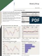 India Stock Market May 12