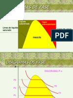 Diagra Fase