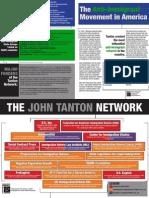 The Tanton Network