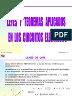 2.- Leyes y Teoremas