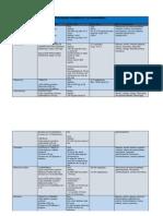 Principales analgésicos no esteroideos.docx