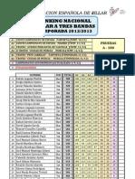Ranking Nacional Tres Bandas 12-05-13.pdf
