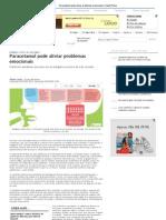 Paracetamol pode aliviar problemas emocionais _ Saúde Plena