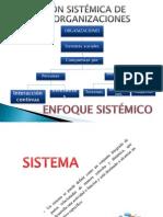 Vision Sitemica Grupo 3