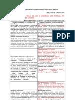cuadrocomparativocodigoprocesalpenal-110607225949-phpapp02