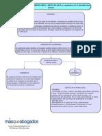 PROCESO_LABORAL_ORDINARIO.pdf