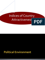 Country Attractiveness