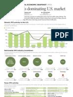 Economic snapshot