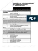 ISA - CAP Classification System