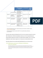 versionesserver 2012.doc