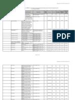 Реестр предельных цен ЖВНЛС на 15 Сентября 2012 Владимир