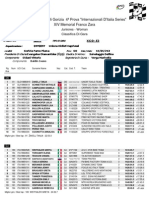 Gorizia Classifica UCI