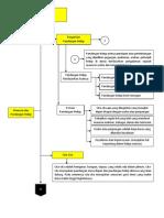 IBD Bab 8 (Pandangan Hidup)