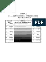 4INCDPM-anexa-3