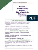 Cuadro sinóptico de épocas literarias de la literatura española