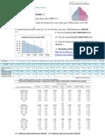 Datos demográficos y poblacionales