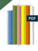 tablas de flujo isentropico dinamica.xlsx