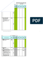 04-Gis Sc Project Status Report