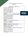 Direcciones Electrónica de Búsqueda de Información Bibliográfica