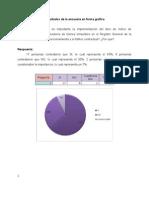 Resultados de La Encuesta en Forma Grafica
