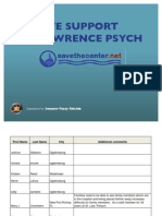 Petition to save St. Lawrence Psych Center