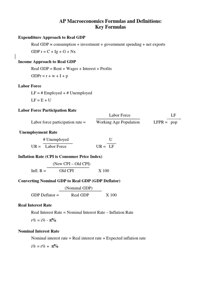 AP Macroeconomics Review Sheet 2013 | Money Supply | Fiscal Policy