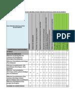 MATRICE DES COMPETENCES BT.pdf