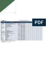 Precio promedio de materiales de la construcción_Marzo 2013