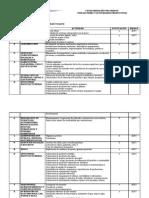 Categorizacin de Riesgos Por Actividades de Produccin