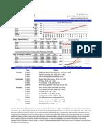 Pensford Rate Sheet_05.13.13