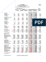 Rev and Exp by Fund FY 2013