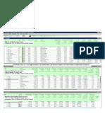 Latam Dividend Yield AnalysisF