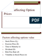 Factors Affecting Option Prices