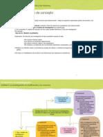FI U2 ActividadPatrodConcepto Respuestas 1