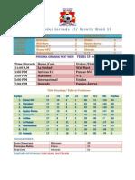 Resultados Jornada 17 Apertura 2013 Torneo 14