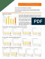 Ficha Barometro 2012 3a-4a-5a ed.pdf