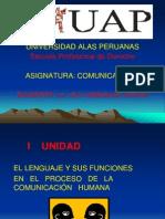 El Proceso de Comunicacion Humana 2_48327 (1)