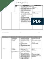 wittmann emergency plan org plan 2013
