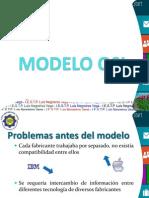 Redes y Conectividad Modelo ISO