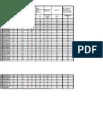 notas estilos finales.pdf